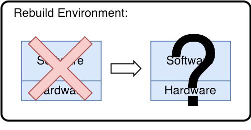 issue_rebuild_environment